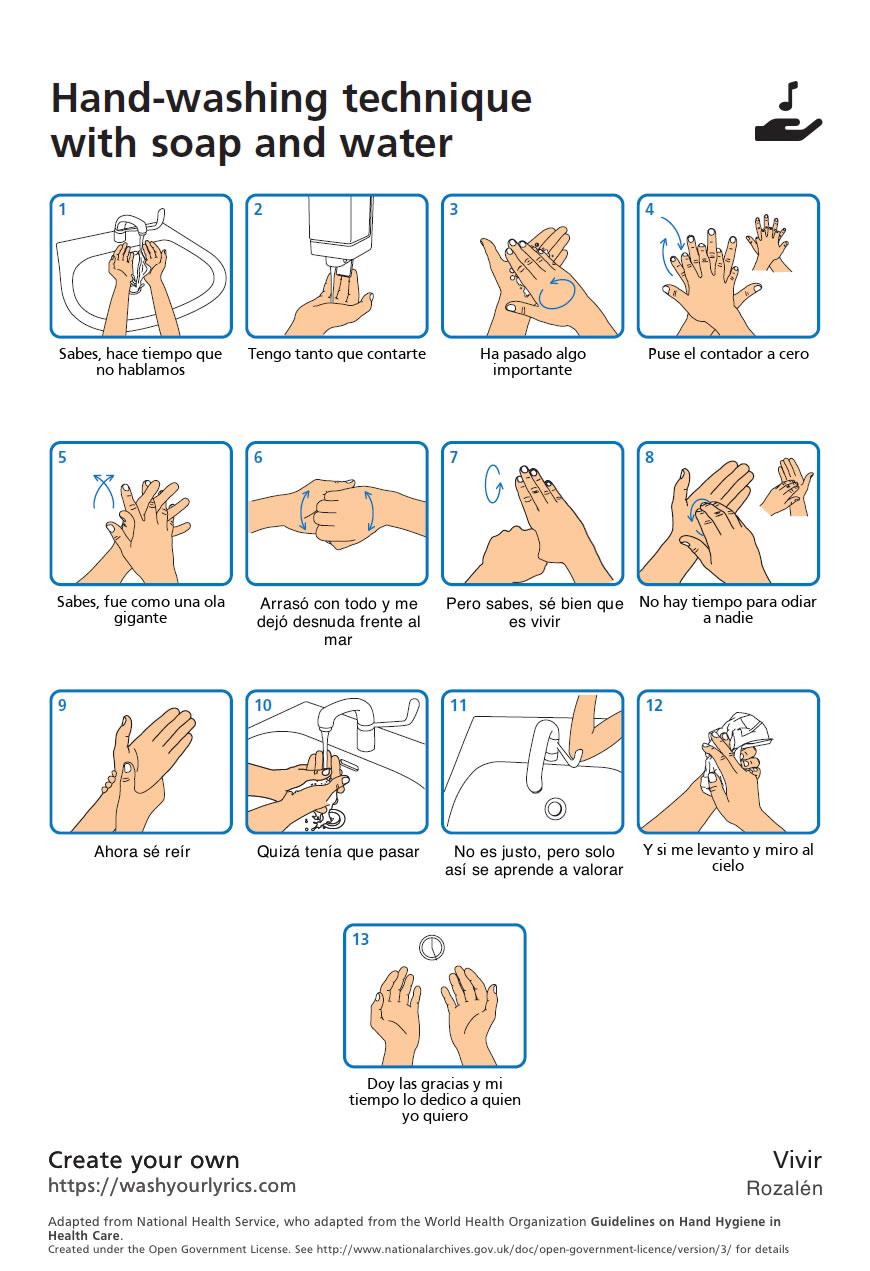 Cómo lavarse las manos correctamente coronavirus
