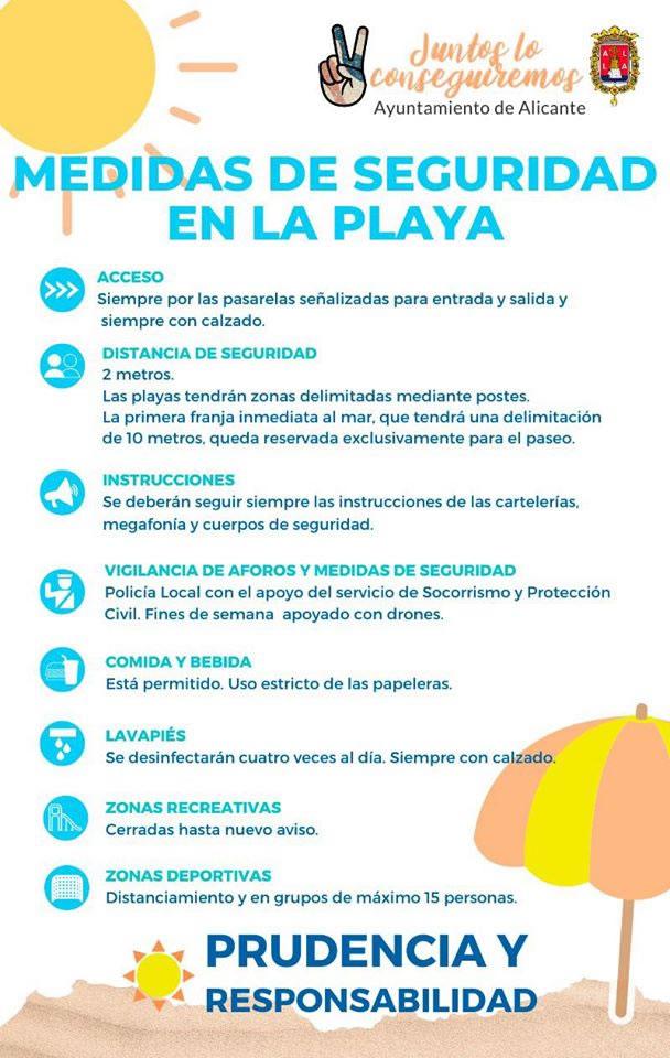 medidas de seguridad playas de Alicante