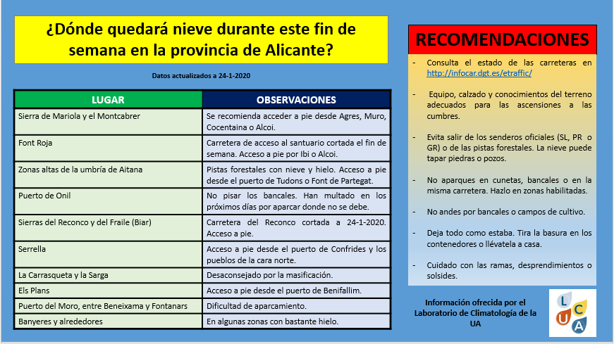 Dónde ver la nieve en Alicante