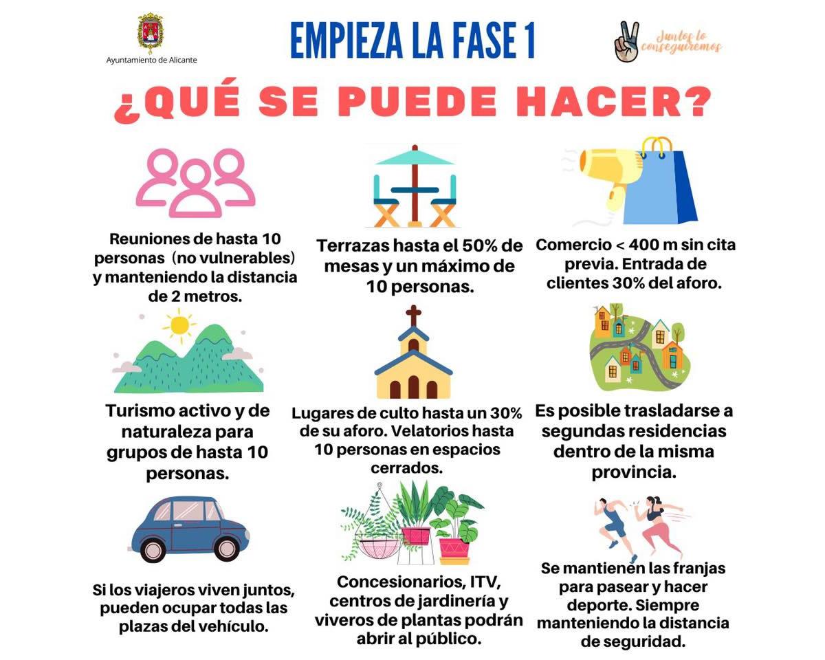 Qué se puede hacer en Alicante en la fase 1 desescalada