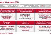 Nuevas restricciones Comunidad Valenciana enero 2021